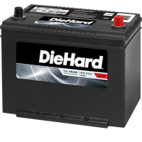 Automotive Battery Image PNG Image