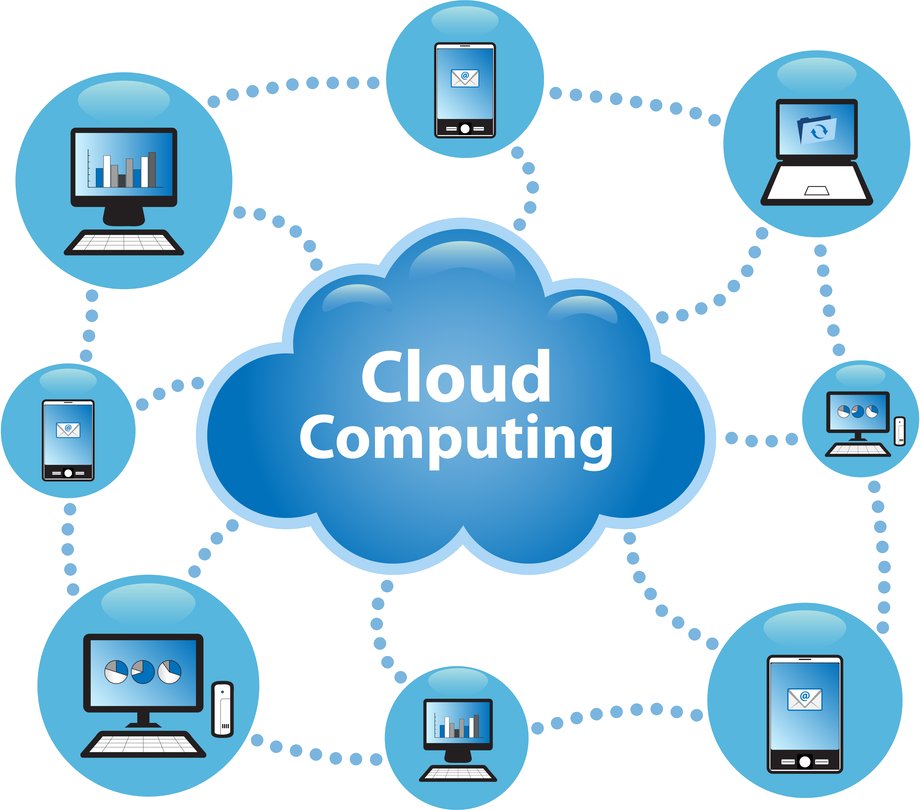 Cloud Computing Photos PNG Image