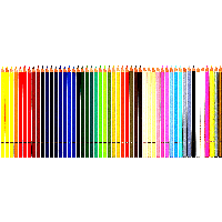Pencil Png Image PNG Image