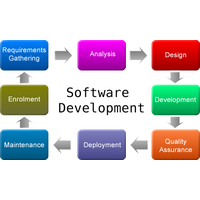 Software Development Download Png PNG Image