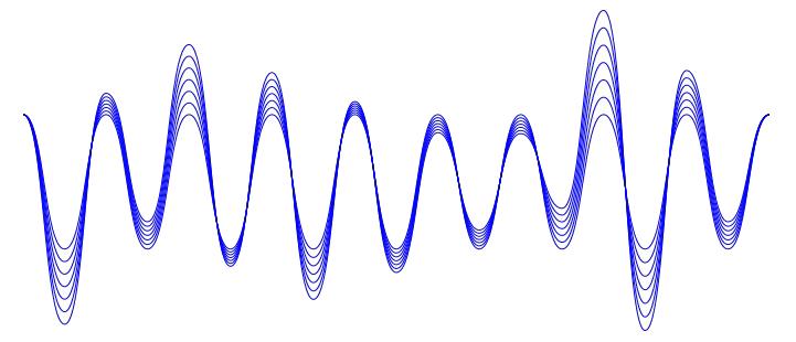 Download Sound Wave Transparent Background HQ PNG Image