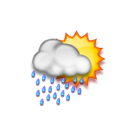 Weather Picture PNG Image